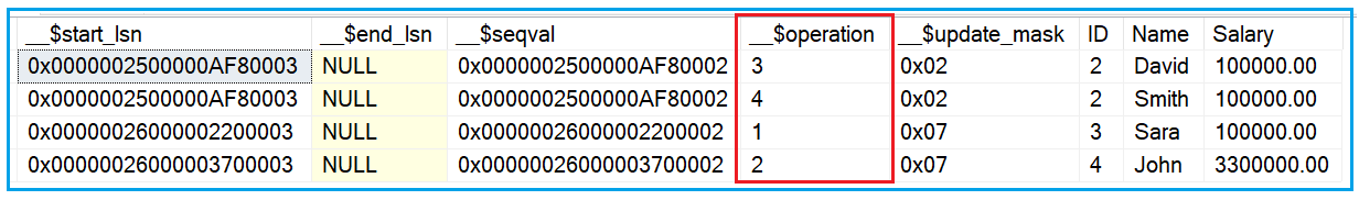 How to identify which row is used for what type of operations (Insert, Delete, or Update)?