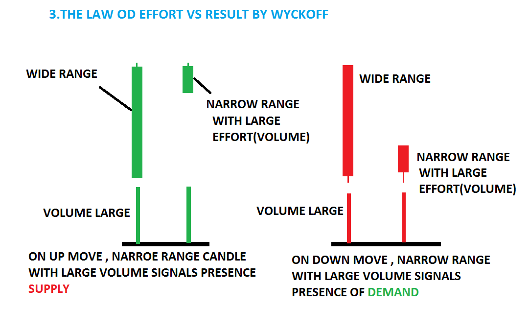 What does volume mean in trading?