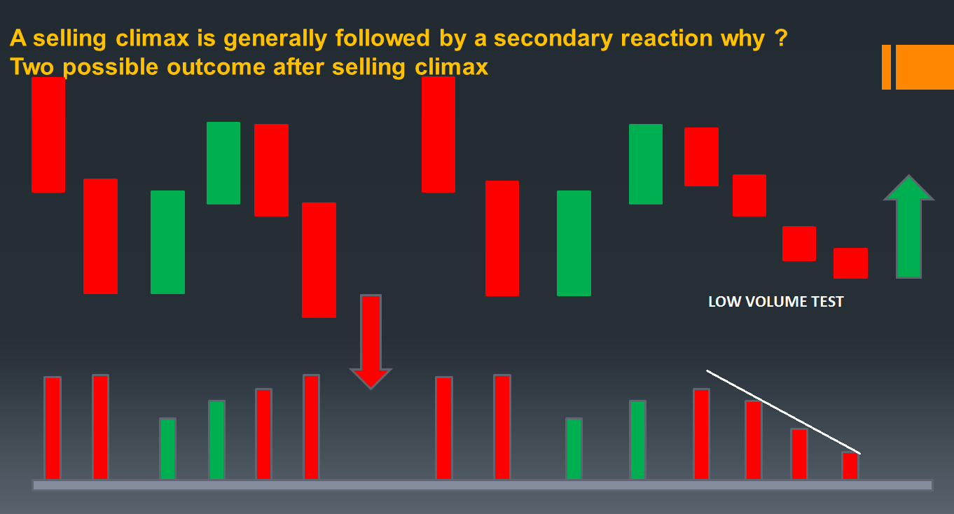 Characteristic of SWING testing candle