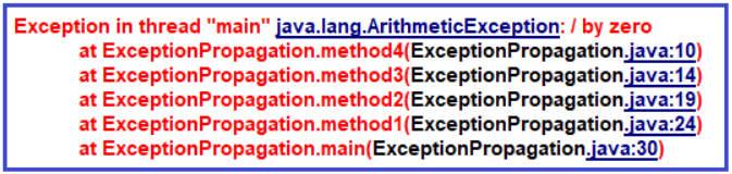 Exception Propagation Example in Java