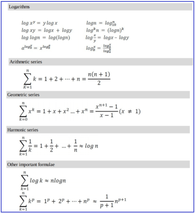 Properties of Asymptotic Notations in Data Structure and Algorithms