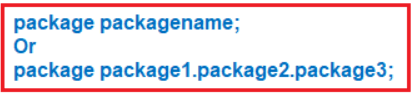 User-Defined Packages in Java