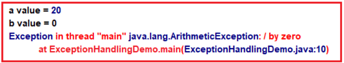 program execution with exception in java