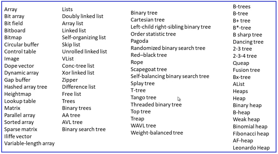 Data Structures Types