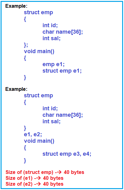 Syntax to create structure variables in C