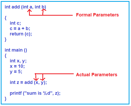 What are the Parameters of a function?