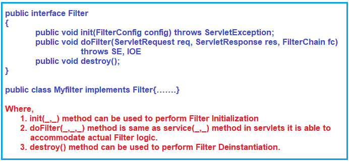 How to use Filters in Servlet?