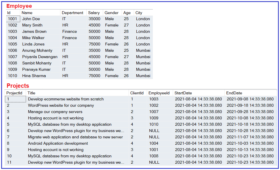 Examples to Understand Joins in SQL Server