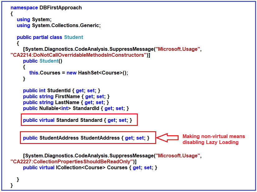 How to Disable Lazy Loading in Entity Framework?