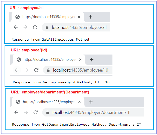 need and use of Base Route in ASP.NET Core Web API Routing with an Example