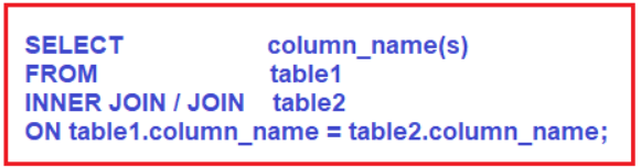 How to implement Inner Join in MySQL?