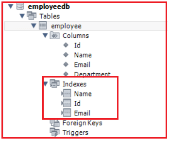 How to add UNIQUE Constraints to existing Columns in MySQL?