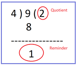 Count Number of 1 Bit in a Given Number in C# with Examples