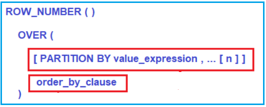 ROW_NUMBER Function in MySQL